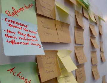 Brainstorming wall