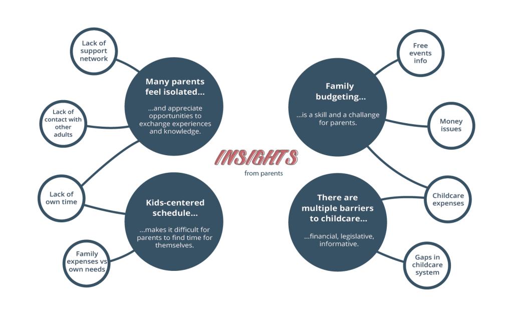 insights parents-03